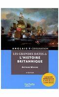 Les grandes dates de l'histoire britannique