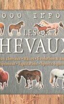 1000 infos sur les chevaux